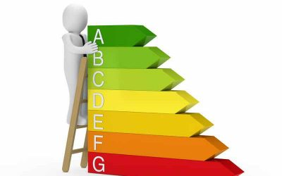 What is the efficiency energy certificate?