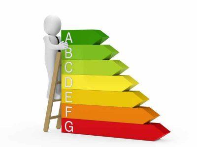certificados energeticos mallorca